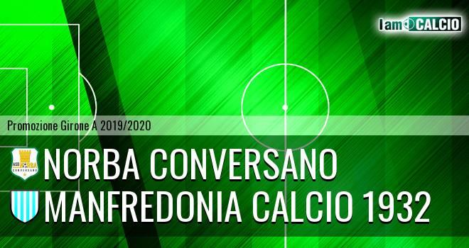 Bitritto Norba - Manfredonia Calcio 1932
