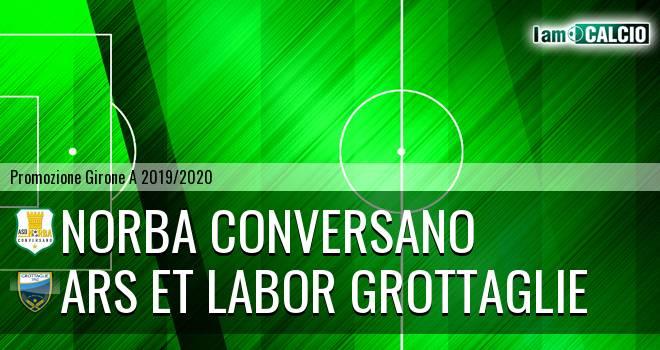 Norba Conversano - Ars et Labor Grottaglie