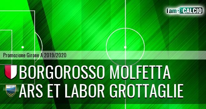 Borgorosso Molfetta - Ars et Labor Grottaglie