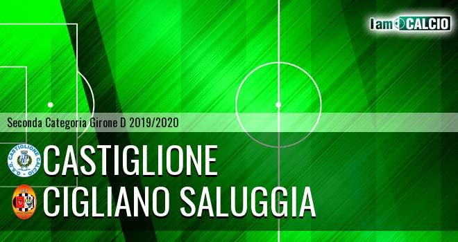 Castiglione - Cigliano Saluggia