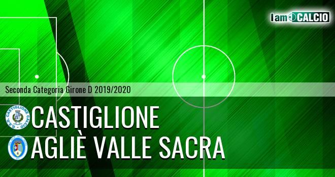 Castiglione - Agliè Valle Sacra