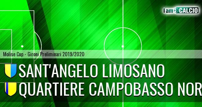 Sant'Angelo Limosano - Quartiere Campobasso Nord