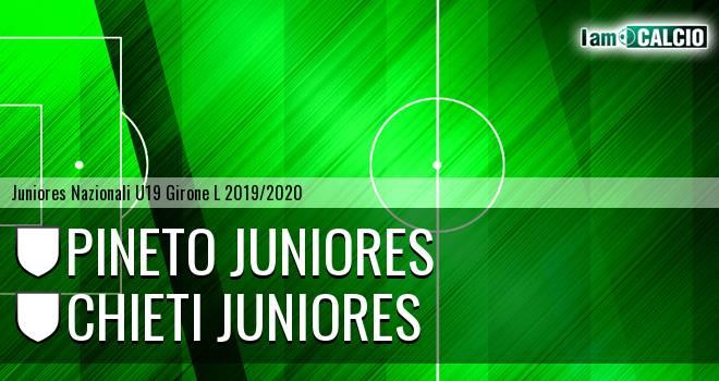 Pineto Juniores - Chieti Juniores