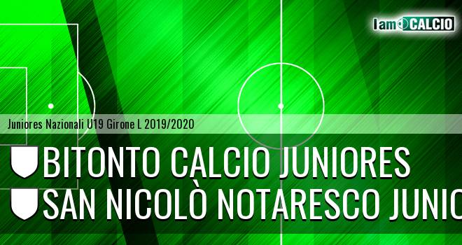 Bitonto Calcio Juniores - San Nicolò Notaresco Juniores