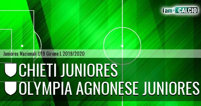 Chieti Juniores - Olympia Agnonese Juniores