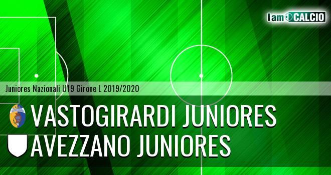 Vastogirardi Juniores - Avezzano Juniores