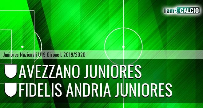 Avezzano Juniores - Fidelis Andria Juniores