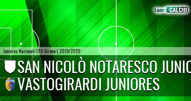San Nicolò Notaresco Juniores - Vastogirardi Juniores
