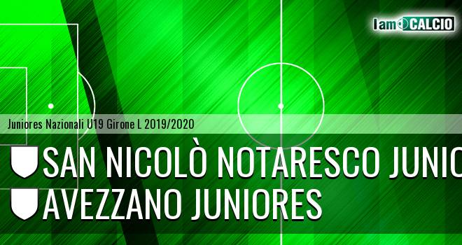 San Nicolò Notaresco Juniores - Avezzano Juniores
