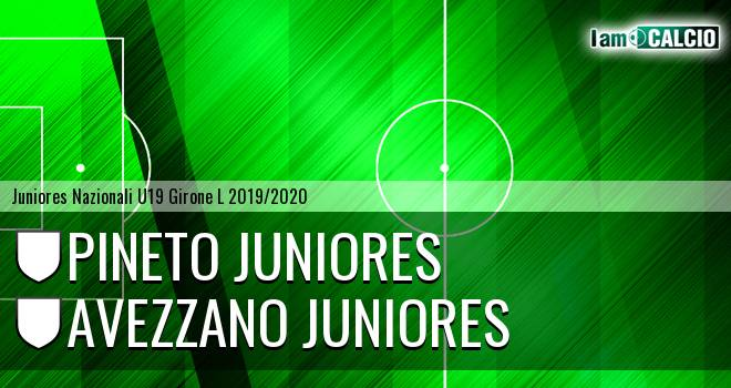 Pineto Juniores - Avezzano Juniores