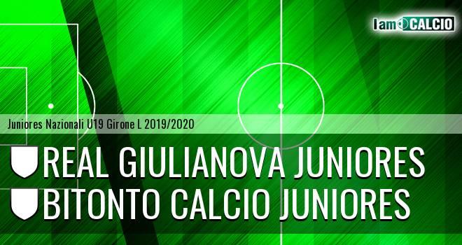 Real Giulianova Juniores - Bitonto Calcio Juniores