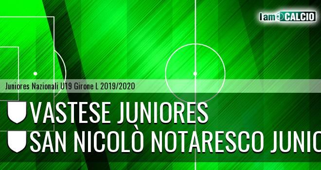 Vastese Juniores - San Nicolò Notaresco Juniores