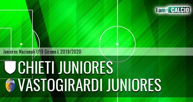 Chieti Juniores - Vastogirardi Juniores