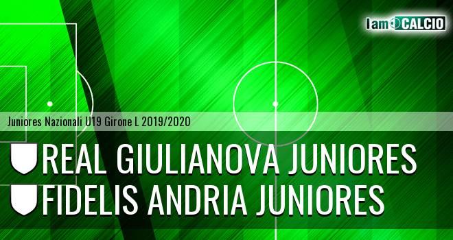 Real Giulianova Juniores - Fidelis Andria Juniores