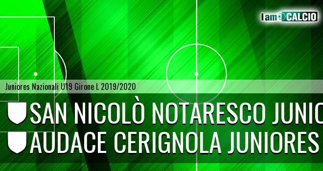 San Nicolò Notaresco Juniores - Audace Cerignola Juniores