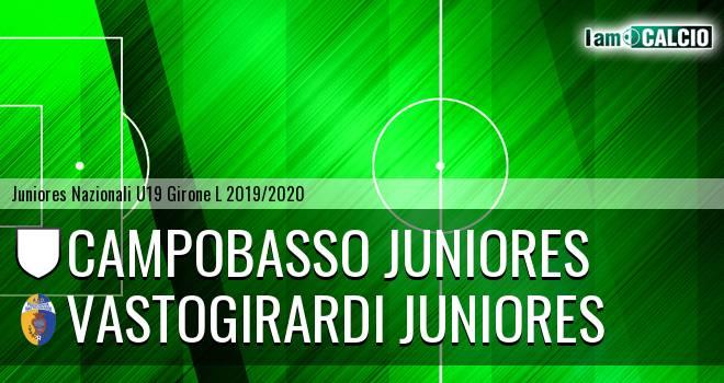 Campobasso Juniores - Vastogirardi Juniores