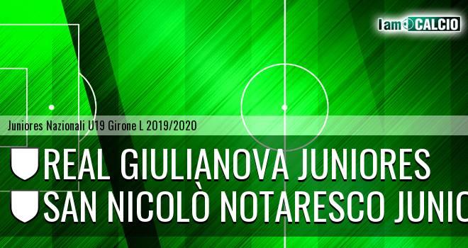 Real Giulianova Juniores - San Nicolò Notaresco Juniores