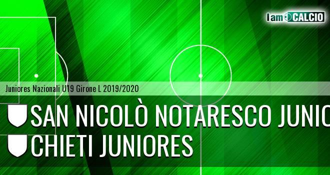 San Nicolò Notaresco Juniores - Chieti Juniores