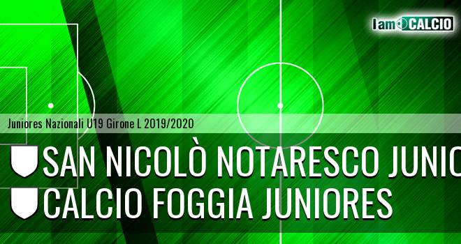 San Nicolò Notaresco Juniores - Foggia Juniores