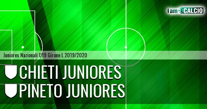 Chieti Juniores - Pineto Juniores