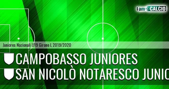 Campobasso Juniores - San Nicolò Notaresco Juniores
