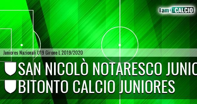San Nicolò Notaresco Juniores - Bitonto Calcio Juniores