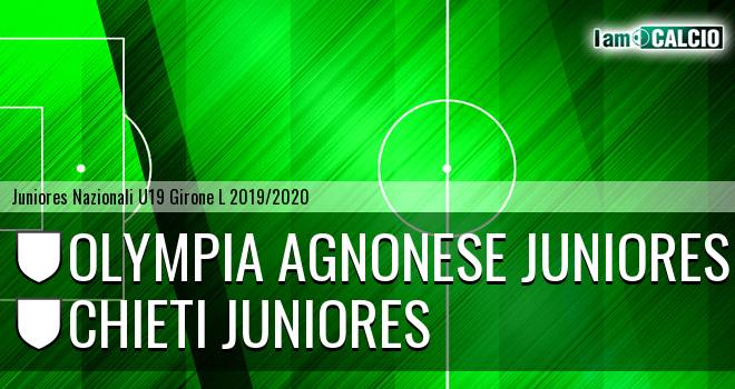 Olympia Agnonese Juniores - Chieti Juniores