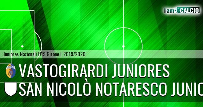 Vastogirardi Juniores - San Nicolò Notaresco Juniores