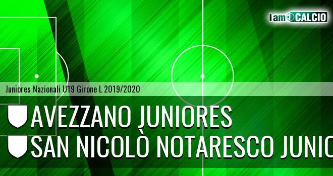 Avezzano Juniores - San Nicolò Notaresco Juniores