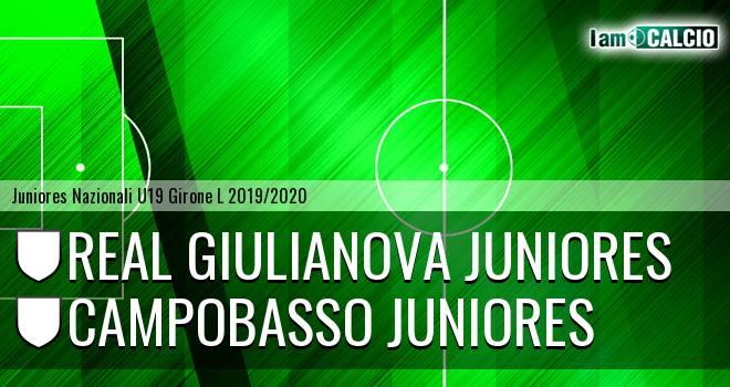 Real Giulianova Juniores - Campobasso Juniores