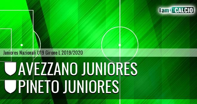 Avezzano Juniores - Pineto Juniores