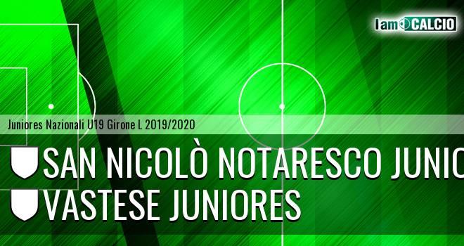 San Nicolò Notaresco Juniores - Vastese Juniores