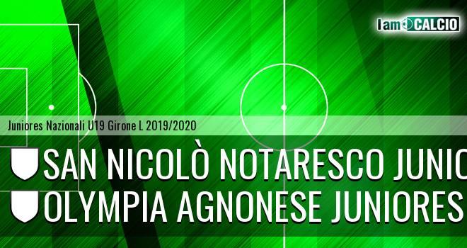 San Nicolò Notaresco Juniores - Olympia Agnonese Juniores