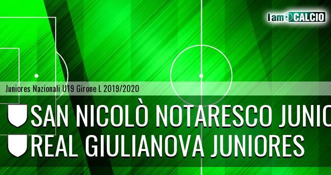 San Nicolò Notaresco Juniores - Real Giulianova Juniores