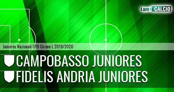 Campobasso Juniores - Fidelis Andria Juniores