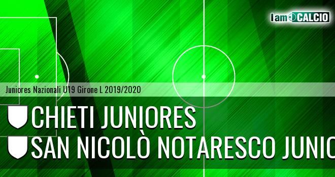 Chieti Juniores - San Nicolò Notaresco Juniores