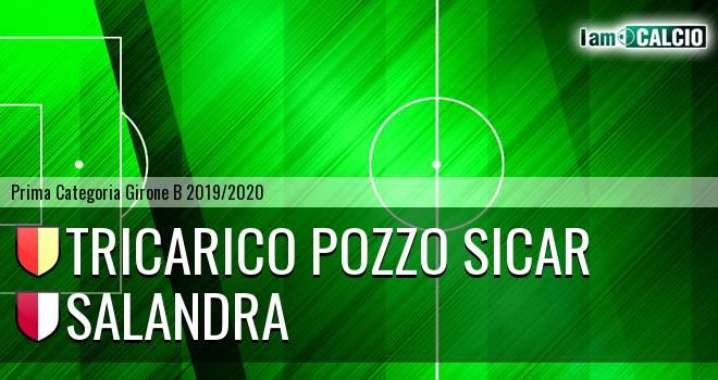 Tricarico Pozzo Sicar - Salandra
