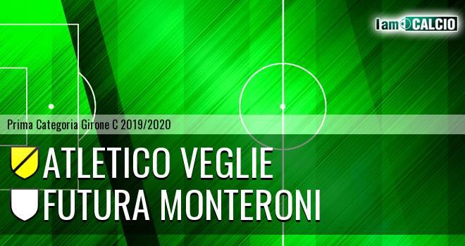 Atletico Veglie - Futura Monteroni