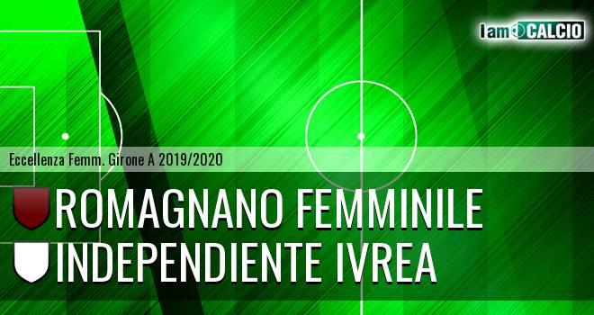 Romagnano Femminile - Independiente Ivrea