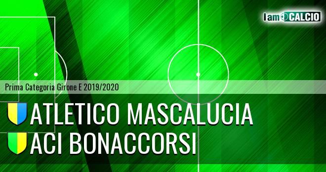 Atletico Mascalucia - Aci Bonaccorsi