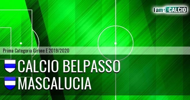 Calcio Belpasso - Mascalucia
