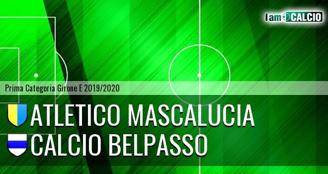 Atletico Mascalucia - Calcio Belpasso
