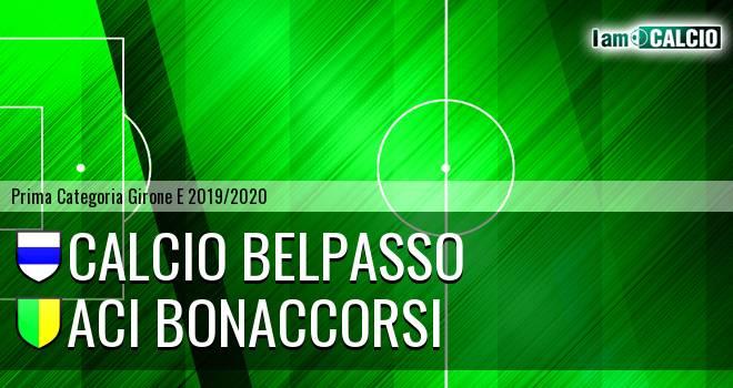 Calcio Belpasso - Aci Bonaccorsi