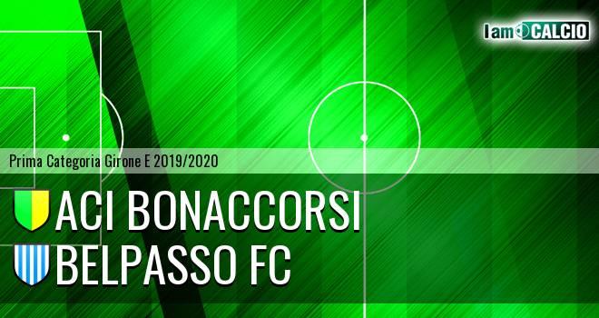 Aci Bonaccorsi - Belpasso FC