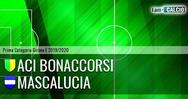 Aci Bonaccorsi - Mascalucia
