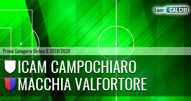 Icam Campochiaro - Macchia Valfortore