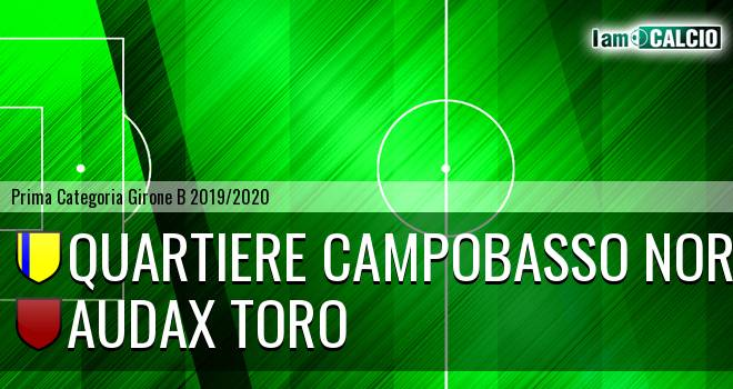 Quartiere Campobasso Nord - Audax Toro