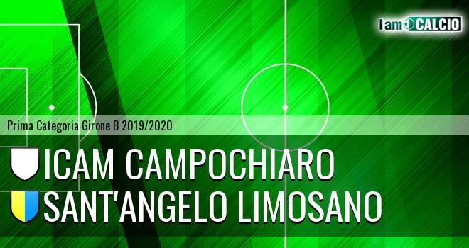 Icam Campochiaro - Sant'Angelo Limosano