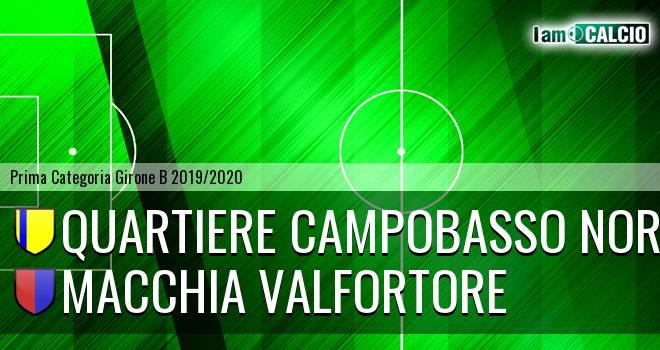Quartiere Campobasso Nord - Macchia Valfortore