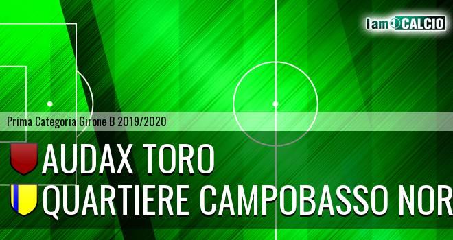 Audax Toro - Quartiere Campobasso Nord